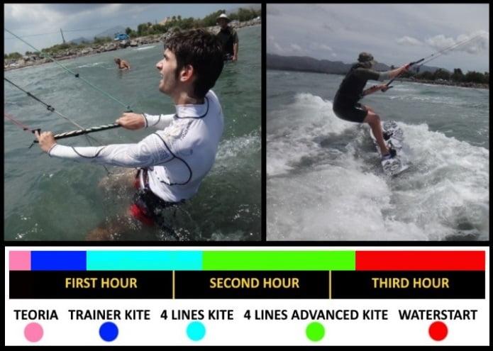 kitesurfing course in Mallorca in April success guarantee