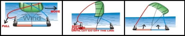 Kite Tube Relaunch Mallorca Kiteschule Kite Kurs im Juli