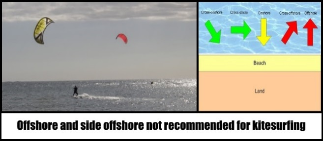 offshore wind dangerous wind for kitesurfing mallorca kiteschool kite course in July