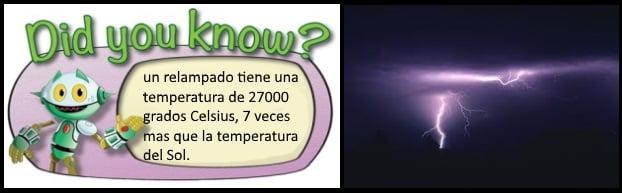 un relampago tiene 27000 grados celsius - kiteblog nociones de electricidad estatica Mallorca kiteschool