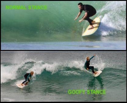 3 reiten surfen normal stance und goofy stance mallorca kiteschool com