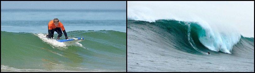 verschiedene Wellen je nach Meeresboden ist