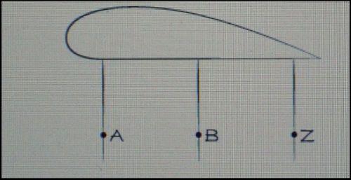 Alle 3 Knoten sind ausgerichtet
