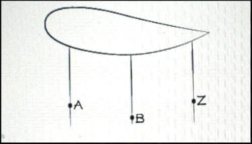 5 die A B -Linien getrimmt werden, um die Depower nicht zu begrenzen