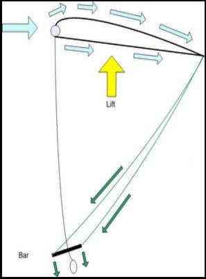 6 kite mehr efficient bei wind auf mallorca