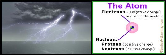 1 The-static-electricity-is-the-accumulation-of-electric-charges-mallorca-kiteschool-com