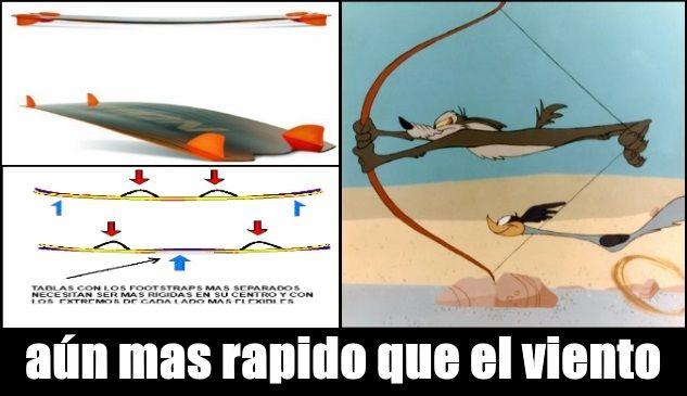 kitesurf en mallorca  mas rapido que el viento