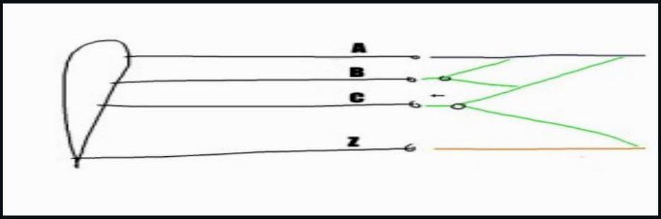 la anilla del mixer hacia arriba - mallorca kiteschool