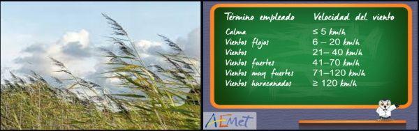 aire frio ascendente Mallorca kiteschool blog
